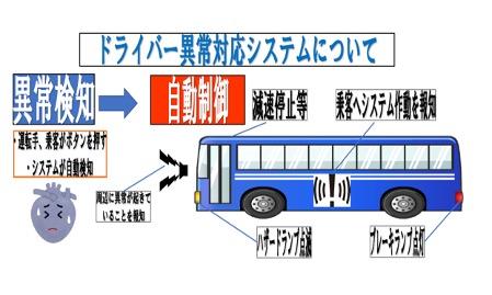 EDSS貸切バス